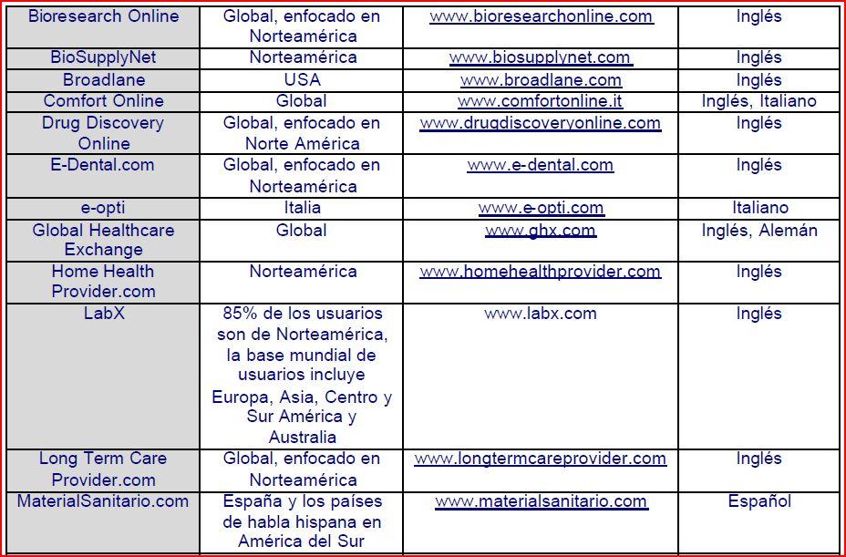 quimica farmaceutica esteroidal
