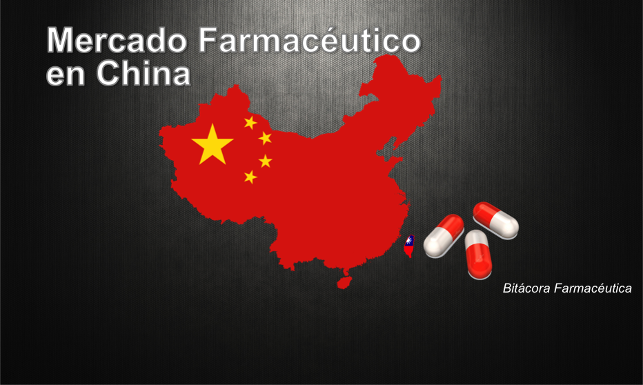 Mercado Farmaceutico China1
